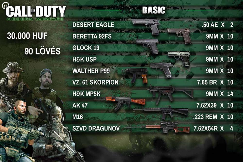 Élménylövészet | Call Of Duty: Modern Warfare Basic Csomag - 1.